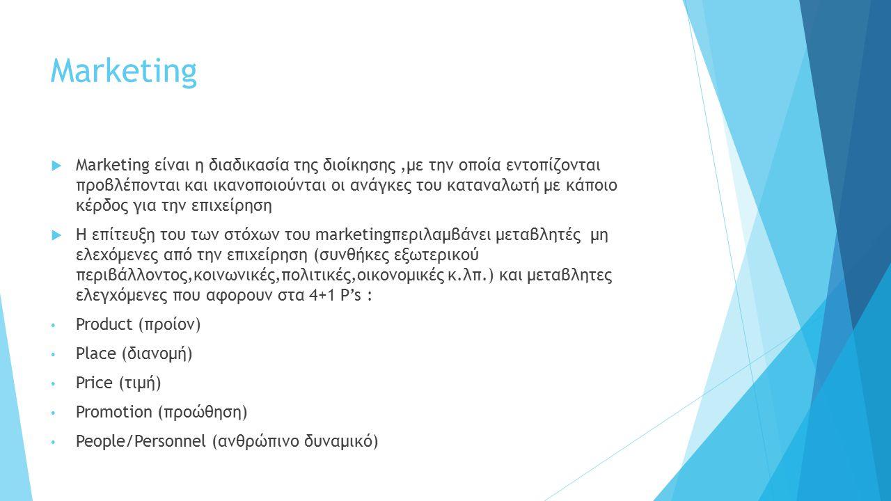 Marketing  Marketing είναι η διαδικασία της διοίκησης,με την οποία εντοπίζονται προβλέπονται και ικανοποιούνται οι ανάγκες του καταναλωτή με κάποιο κ