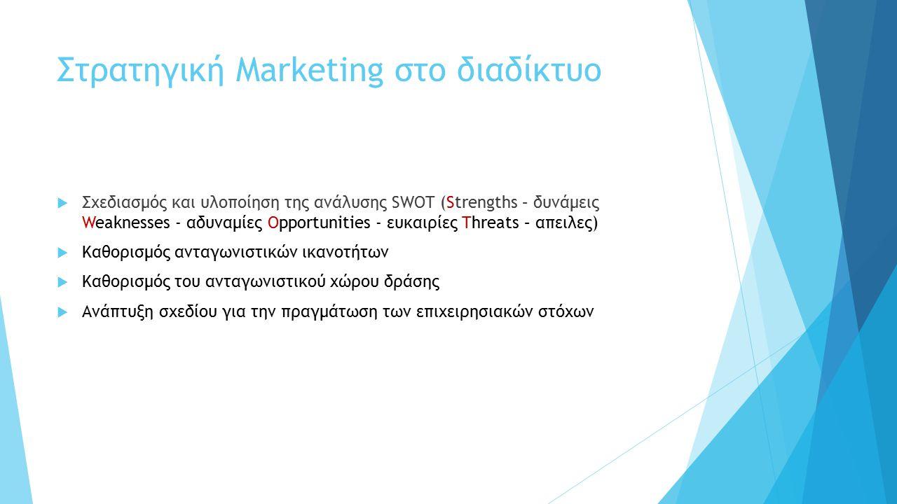 Στρατηγική Marketing στο διαδίκτυο  Σχεδιασμός και υλοποίηση της ανάλυσης SWOT (Strengths – δυνάμεις Weaknesses - αδυναμίες Opportunities - ευκαιρίες