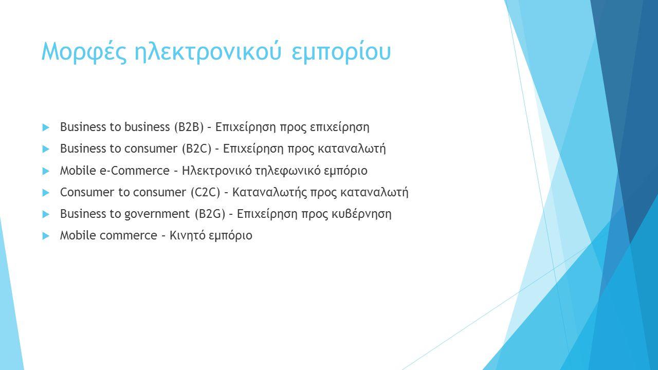 Μορφές ηλεκτρονικού εμπορίου  Business to business (B2B) – Επιχείρηση προς επιχείρηση  Βusiness to consumer (Β2C) – Επιχείρηση προς καταναλωτή  Mob