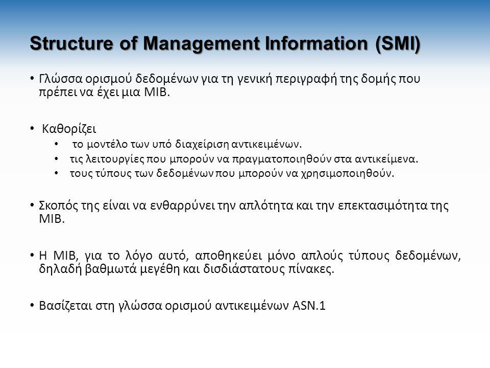 Management Information Base (MIB) Τα διαχειριζόμενα αντικείμενα είναι οργανωμένα σε μια ιεραρχική δενδρική δομή, βάση της οποίας προκύπτει και το όνομα τους (που υποδηλώνει τη μοναδική τους θέση στο δένδρο – OBJECT IDENTIFIER).