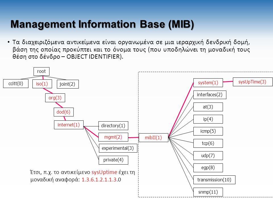 7 Πακέτα - Εντολές SNMP get-request (NMS  Agent, UDP port 161) get-response (Agent  NMS) get-next-request (NMS  Agent) walk (NMS  Agent) get-bulk-request (NMS  Agent) set-request (NMS  Agent) trap (Agent  NMS, UDP port 162) Παραδείγματα Εντολών SNMP v1/v2 snmpget –c public 147.102.13.19 system.sysUpTime.0 (ερώτημα για τιμή system.sysUpTime του IP 147.102.13.19) snmpwalk –c private maria.netmode.ece.ntua.gr (ερώτημα για όλο το υποδένδρο της mibIΙ που αφορά στον κόμβο maria.netmode.ece.ntua.gr ) sysUpTime.0 : To 0 υποδηλώνει την τιμή του αντικειμένου sysUpTime -c (community)options: {public, private}