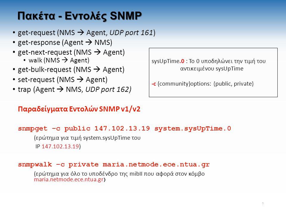 7 Πακέτα - Εντολές SNMP get-request (NMS  Agent, UDP port 161) get-response (Agent  NMS) get-next-request (NMS  Agent) walk (NMS  Agent) get-bulk-