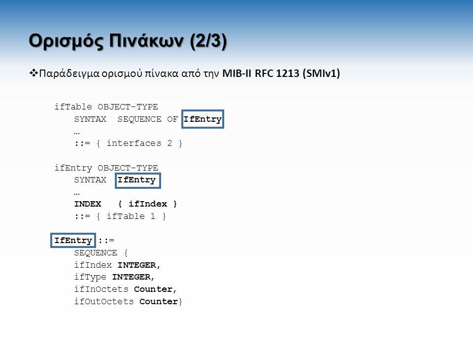 Ορισμός Πινάκων (3/3)  Παράδειγμα ορισμού πίνακα από την ΜΙΒ-II RFC 1213 (συνέχεια) ifIndex OBJECT-TYPE SYNTAX INTEGER … ::= { ifEntry 1 } ifType OBJECT-TYPE SYNTAX INTEGER { ethernet-csmacd(6) loopback(24)} … ::= { ifEntry 2 } ifInOctets OBJECT-TYPE SYNTAX Counter … ::= { ifEntry 3 } ifOutOctets OBJECT-TYPE … ifIndexifTypeifInOctetsifOutOctets 1loopback (24)00 2ethernet-csmacd (6) 2540 3ethernet-csmacd (6) 300500