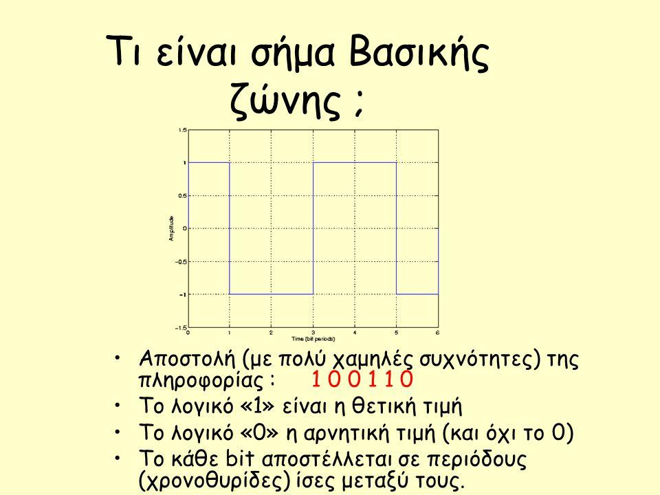 Τι είναι σήμα Βασικής ζώνης ; Αποστολή (με πολύ χαμηλές συχνότητες) της πληροφορίας : 1 0 0 1 1 0 Το λογικό «1» είναι η θετική τιμή Το λογικό «0» η αρνητική τιμή (και όχι το 0) Το κάθε bit αποστέλλεται σε περιόδους (χρονοθυρίδες) ίσες μεταξύ τους.