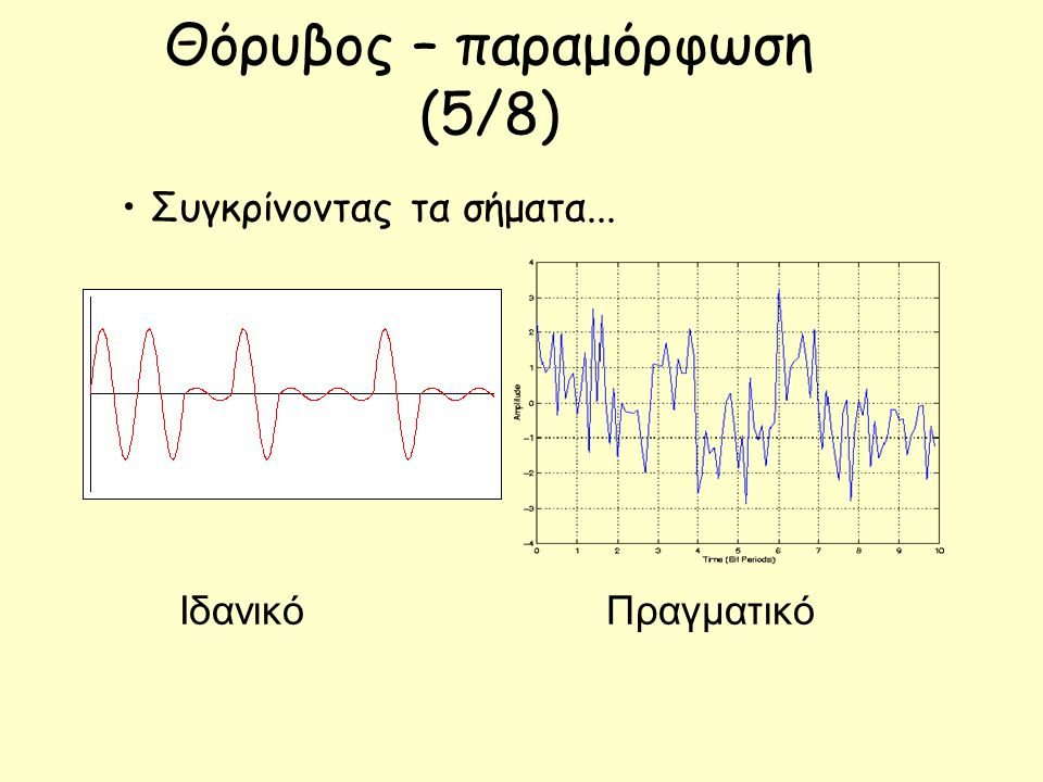 Θόρυβος – παραμόρφωση (5/8) ΙδανικόΠραγματικό Συγκρίνοντας τα σήματα...