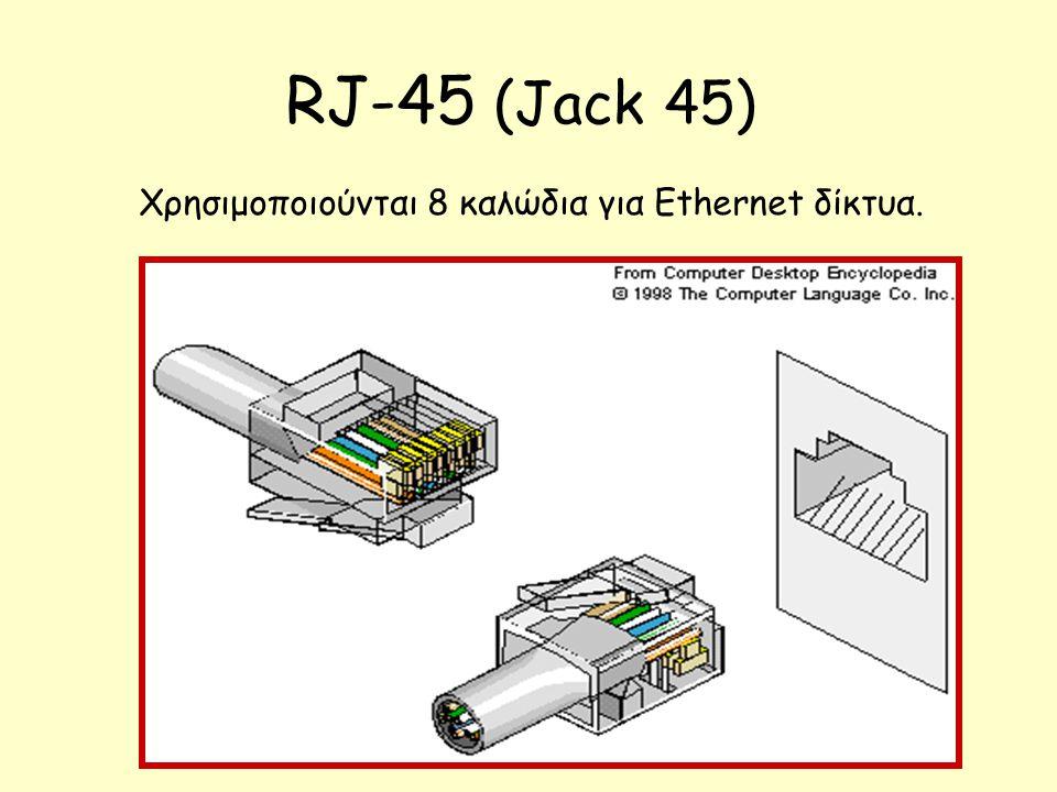 RJ-11 4 ή 6 καλώδια για τα τηλέφωνα