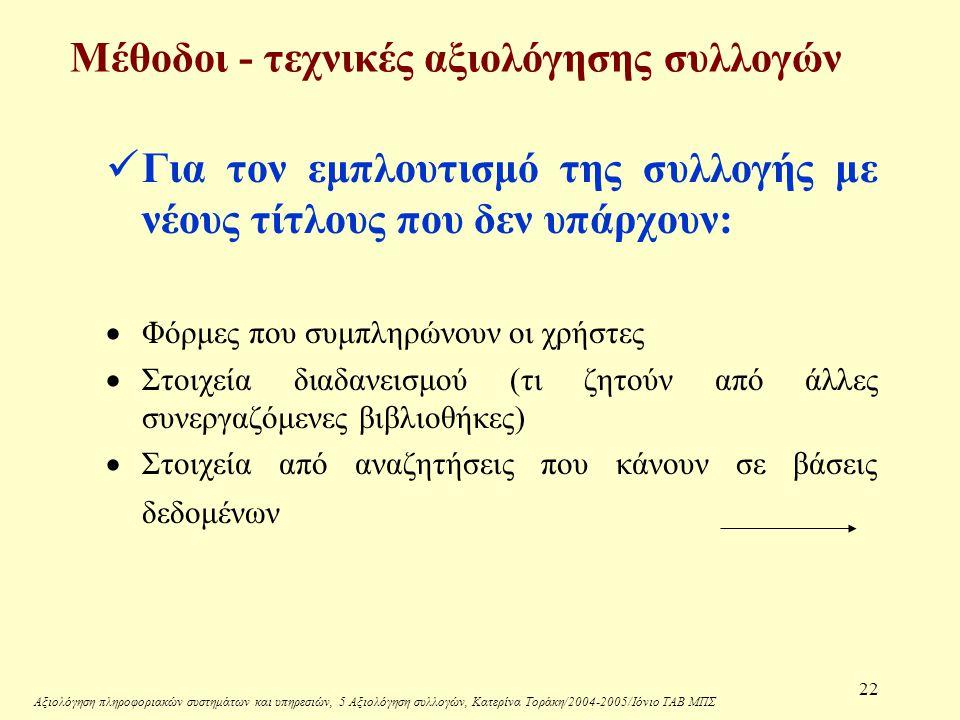 Αξιολόγηση πληροφοριακών συστημάτων και υπηρεσιών, 5 Αξιολόγηση συλλογών, Κατερίνα Τοράκη/2004-2005/Ιόνιο ΤΑΒ ΜΠΣ 22 Μέθοδοι - τεχνικές αξιολόγησης συλλογών Για τον εμπλουτισμό της συλλογής με νέους τίτλους που δεν υπάρχουν:  Φόρμες που συμπληρώνουν οι χρήστες  Στοιχεία διαδανεισμού (τι ζητούν από άλλες συνεργαζόμενες βιβλιοθήκες)  Στοιχεία από αναζητήσεις που κάνουν σε βάσεις δεδομένων