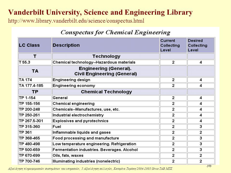 Αξιολόγηση πληροφοριακών συστημάτων και υπηρεσιών, 5 Αξιολόγηση συλλογών, Κατερίνα Τοράκη/2004-2005/Ιόνιο ΤΑΒ ΜΠΣ 36 Vanderbilt University, Science and Engineering Library http://www.library.vanderbilt.edu/science/conspectus.html