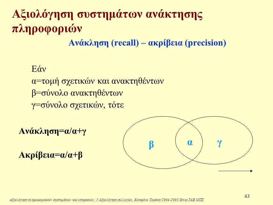 Αξιολόγηση πληροφοριακών συστημάτων και υπηρεσιών, 5 Αξιολόγηση συλλογών, Κατερίνα Τοράκη/2004-2005/Ιόνιο ΤΑΒ ΜΠΣ 43 Αξιολόγηση συστημάτων ανάκτησης πληροφοριών Ανάκληση (recall) – ακρίβεια (precision) Εάν α=τομή σχετικών και ανακτηθέντων β=σύνολο ανακτηθέντων γ=σύνολο σχετικών, τότε Ανάκληση=α/α+γ Ακρίβεια=α/α+β β αγ