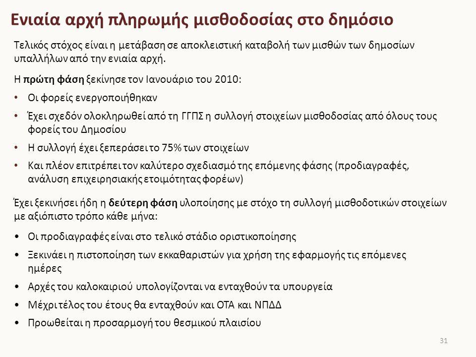 Ενιαία αρχή πληρωμής μισθοδοσίας στο δημόσιο Η πρώτη φάση ξεκίνησε τον Ιανουάριο του 2010: Οι φορείς ενεργοποιήθηκαν Έχει σχεδόν ολοκληρωθεί από τη ΓΓΠΣ η συλλογή στοιχείων μισθοδοσίας από όλους τους φορείς του Δημοσίου Η συλλογή έχει ξεπεράσει το 75% των στοιχείων Και πλέον επιτρέπει τον καλύτερο σχεδιασμό της επόμενης φάσης (προδιαγραφές, ανάλυση επιχειρησιακής ετοιμότητας φορέων) 31 Τελικός στόχος είναι η μετάβαση σε αποκλειστική καταβολή των μισθών των δημοσίων υπαλλήλων από την ενιαία αρχή.