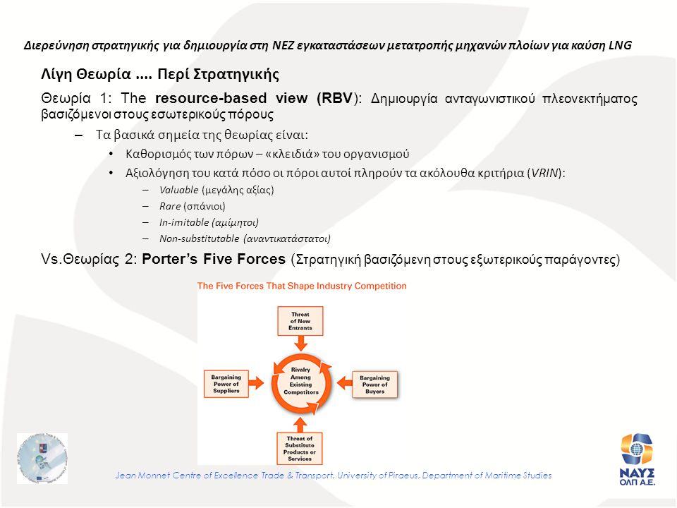 Θεωρία 1: The resource-based view (RBV): Δημιουργία ανταγωνιστικού πλεονεκτήματος βασιζόμενοι στους εσωτερικούς πόρους – Τα βασικά σημεία της θεωρίας είναι: Καθορισμός των πόρων – «κλειδιά» του οργανισμού Αξιολόγηση του κατά πόσο οι πόροι αυτοί πληρούν τα ακόλουθα κριτήρια (VRIN): – Valuable (μεγάλης αξίας) – Rare (σπάνιοι) – In-imitable (αμίμητοι) – Non-substitutable (αναντικατάστατοι) Vs.Θεωρίας 2: Porter's Five Forces ( Στρατηγική βασιζόμενη στους εξωτερικούς παράγοντες) Λίγη Θεωρία....