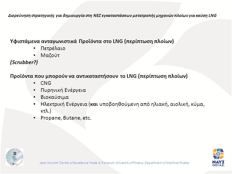 Jean Monnet Centre of Excellence Trade & Transport, University of Piraeus, Department of Maritime Studies Υφιστάμενα ανταγωνιστικά Προϊόντα στο LNG (περίπτωση πλοίων) Πετρέλαιο Μαζούτ (Scrubber ) Προϊόντα που μπορούν να αντικαταστήσουν το LNG (περίπτωση πλοίων) CNG Πυρηνική Ενέργεια Βιοκαύσιμα Ηλεκτρική Ενέργεια (και υποβοηθούμενη από ηλιακή, αιολική, κύμα, κτλ.) Propane, Butane, etc.