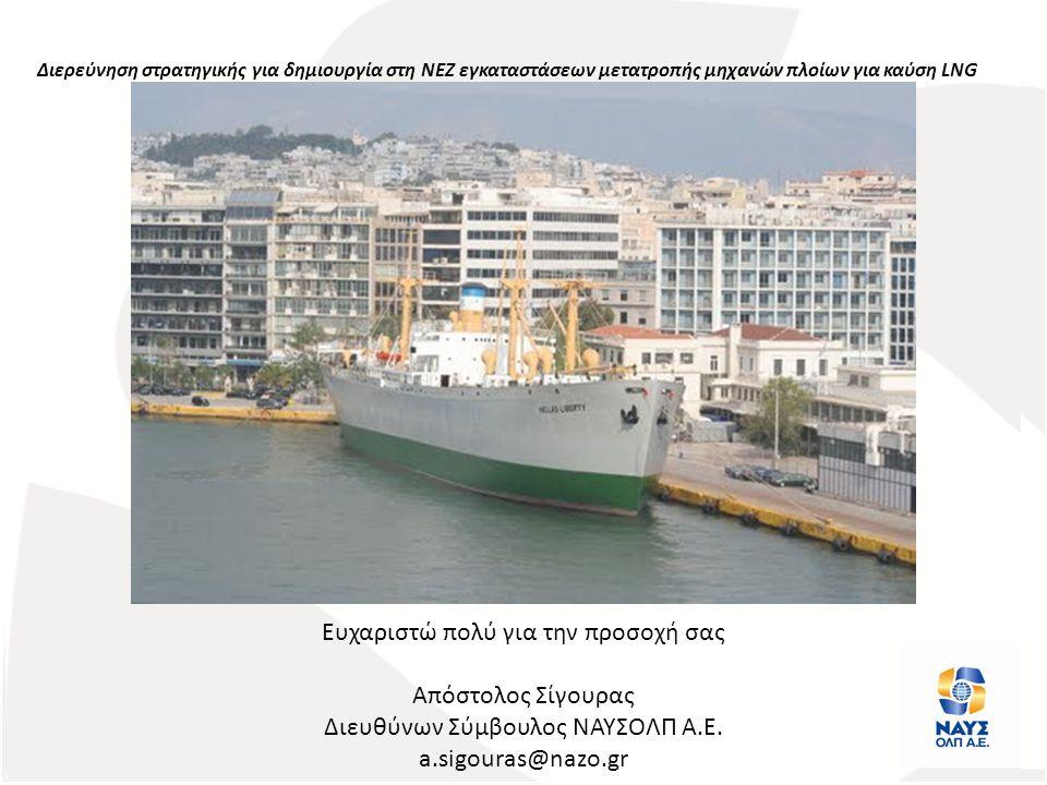 Παρουσιαση Έργου ΝΑΥΣΟΛΠ Α.Ε. Ημε Ευχαριστώ πολύ για την προσοχή σας Απόστολος Σίγουρας Διευθύνων Σύμβουλος ΝΑΥΣΟΛΠ Α.Ε. a.sigouras@nazo.gr Διερεύνηση