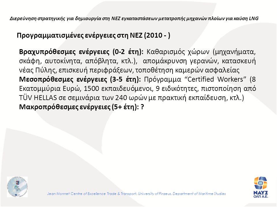 Βραχυπρόθεσμες ενέργειες (0-2 έτη): Καθαρισμός χώρων (μηχανήματα, σκάφη, αυτοκίνητα, απόβλητα, κτλ.), απομάκρυνση γερανών, κατασκευή νέας Πύλης, επισκευή περιφράξεων, τοποθέτηση καμερών ασφαλείας Μεσοπρόθεσμες ενέργειες (3-5 έτη): Πρόγραμμα Certified Workers (8 Εκατομμύρια Ευρώ, 1500 εκπαιδευόμενοι, 9 ειδικότητες, πιστοποίηση από TÜV HELLAS σε σεμινάρια των 240 ωρών με πρακτική εκπαίδευση, κτλ.) Μακροπρόθεσμες ενέργειες (5+ έτη): .