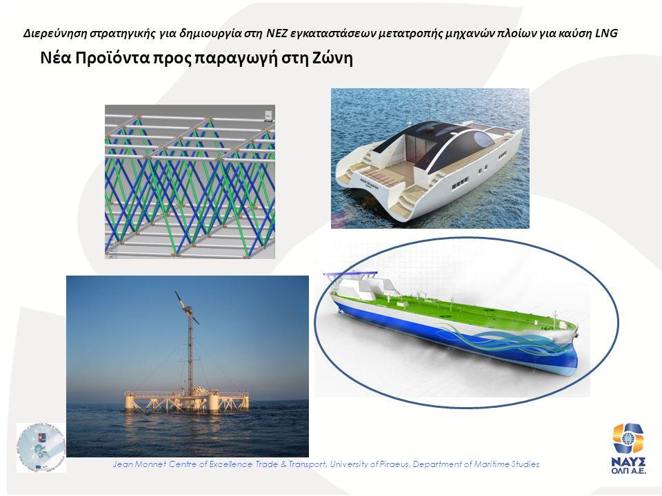 Νέα Προϊόντα προς παραγωγή στη Ζώνη Jean Monnet Centre of Excellence Trade & Transport, University of Piraeus, Department of Maritime Studies Διερεύνη