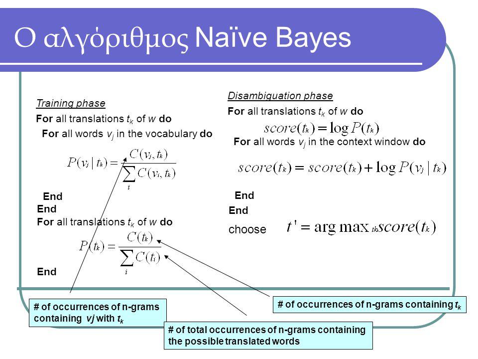 Ο αλγόριθμος Naïve Bayes Training phase For all translations t k of w do For all words v j in the vocabulary do End For all translations t k of w do E