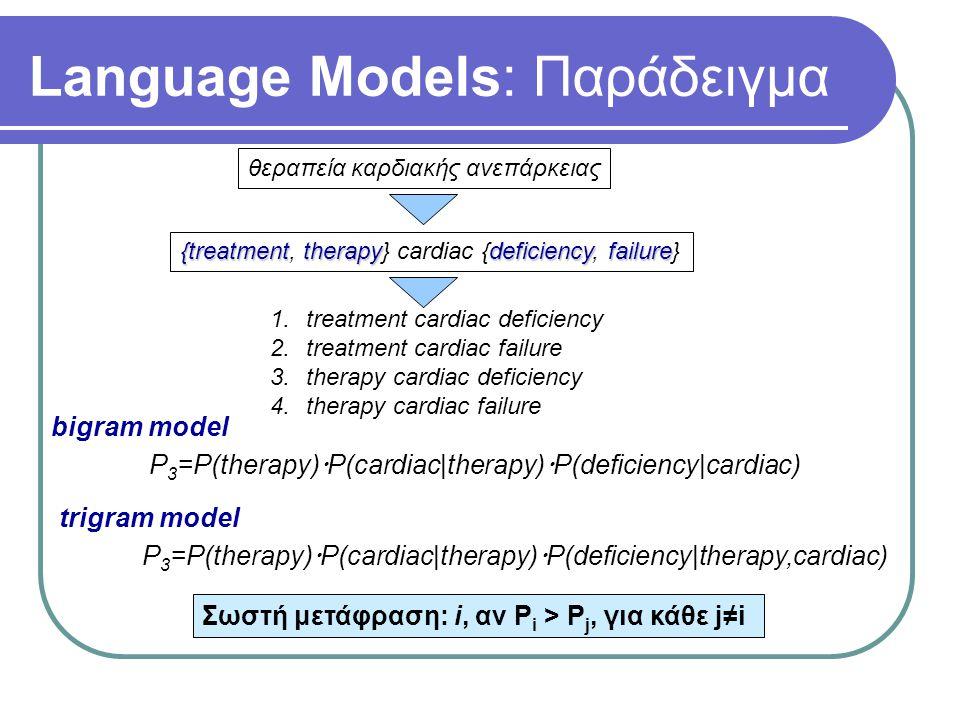 Language Models: Παράδειγμα θεραπεία καρδιακής ανεπάρκειας {treatmenttherapydeficiencyfailure {treatment, therapy} cardiac {deficiency, failure} 1.treatment cardiac deficiency 2.treatment cardiac failure 3.therapy cardiac deficiency 4.therapy cardiac failure P 3 =P(therapy)  P(cardiac|therapy)  P(deficiency|cardiac) bigram model trigram model P 3 =P(therapy)  P(cardiac|therapy)  P(deficiency|therapy,cardiac) Σωστή μετάφραση: i, αν P i > P j, για κάθε j≠i