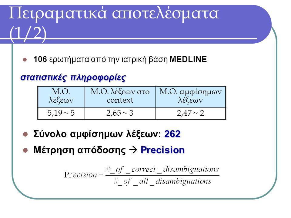 Πειραματικά αποτελέσματα (1/2) 106 ερωτήματα από την ιατρική βάση MEDLINE στατιστικές πληροφορίες Μ.Ο.