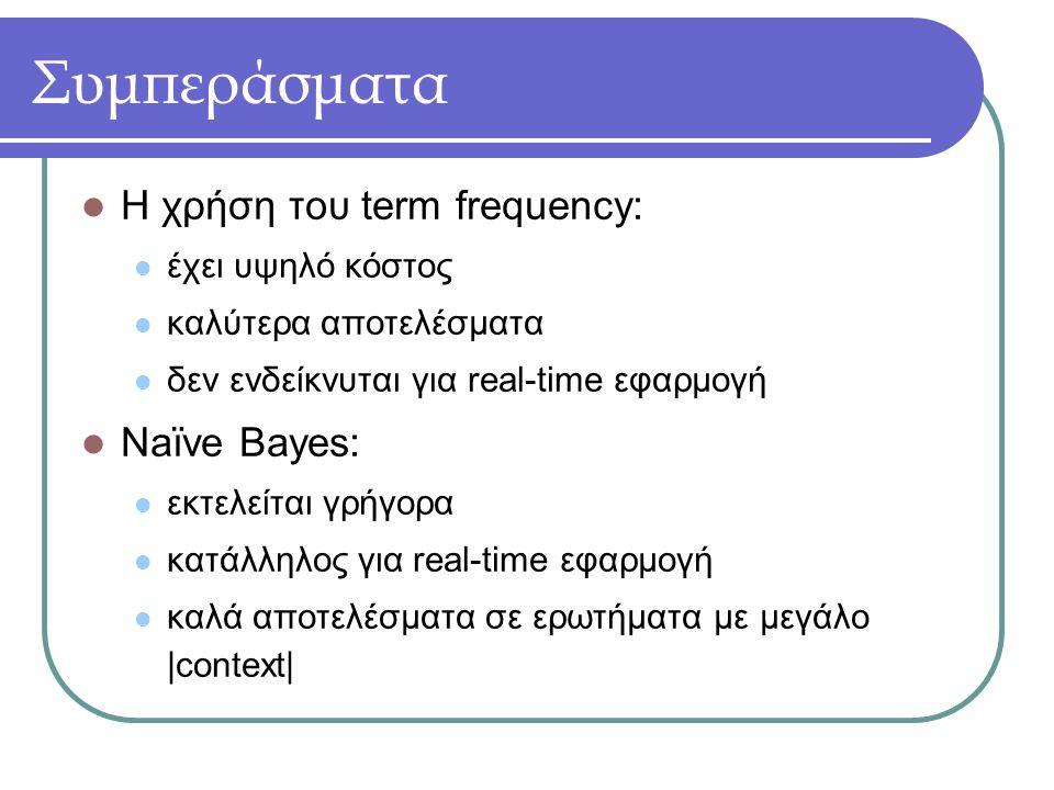 Συμπεράσματα Η χρήση του term frequency: έχει υψηλό κόστος καλύτερα αποτελέσματα δεν ενδείκνυται για real-time εφαρμογή Naïve Bayes: εκτελείται γρήγορα κατάλληλος για real-time εφαρμογή καλά αποτελέσματα σε ερωτήματα με μεγάλο |context|