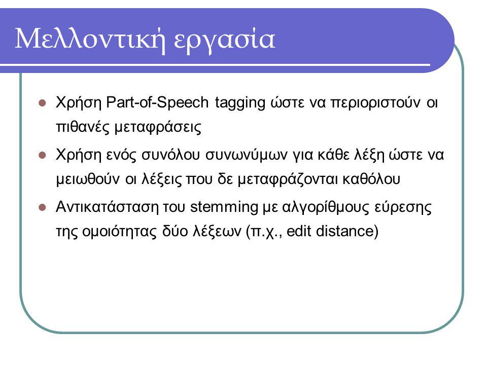 Μελλοντική εργασία Χρήση Part-of-Speech tagging ώστε να περιοριστούν οι πιθανές μεταφράσεις Χρήση ενός συνόλου συνωνύμων για κάθε λέξη ώστε να μειωθούν οι λέξεις που δε μεταφράζονται καθόλου Αντικατάσταση του stemming με αλγορίθμους εύρεσης της ομοιότητας δύο λέξεων (π.χ., edit distance)