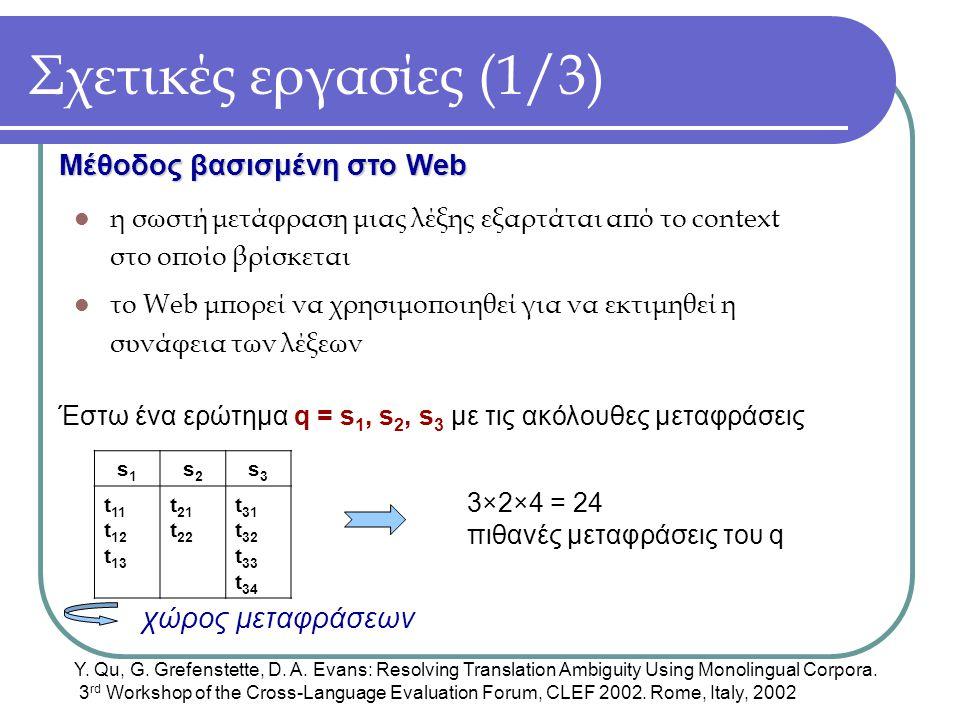 Σχετικές εργασίες (1/3) η σωστή μετάφραση μιας λέξης εξαρτάται από το context στο οποίο βρίσκεται το Web μπορεί να χρησιμοποιηθεί για να εκτιμηθεί η συνάφεια των λέξεων Μέθοδος βασισμένη στο Web Έστω ένα ερώτημα q = s 1, s 2, s 3 με τις ακόλουθες μεταφράσεις Y.