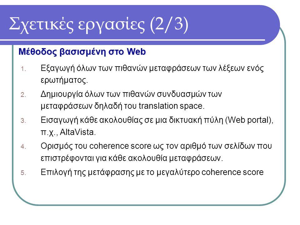 Σχετικές εργασίες (3/3) 1.Εξαγωγή όλων των πιθανών μεταφράσεων των λέξεων ενός ερωτήματος.