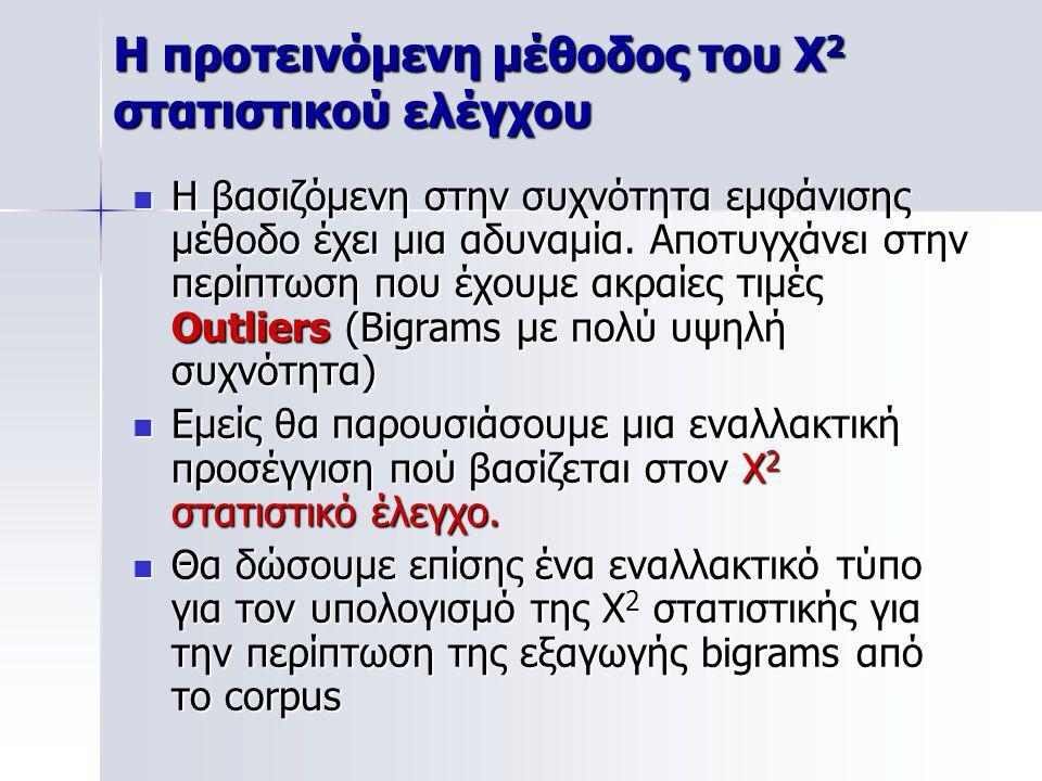 Η προτεινόμενη μέθοδος του X 2 στατιστικού ελέγχου Η βασιζόμενη στην συχνότητα εμφάνισης μέθοδο έχει μια αδυναμία.
