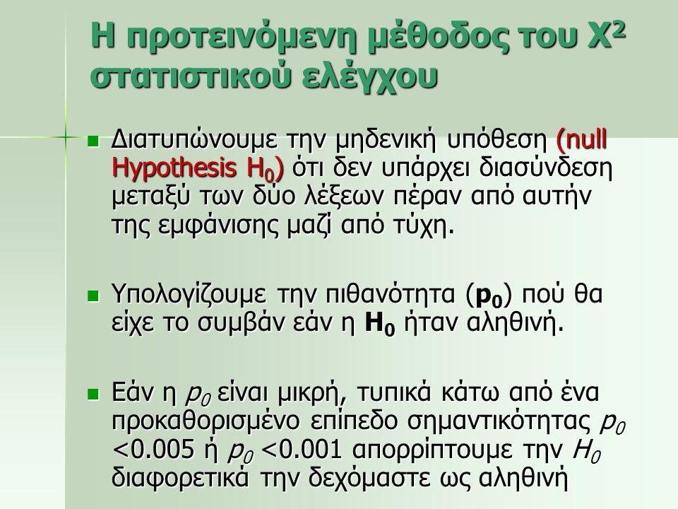Η προτεινόμενη μέθοδος του X 2 στατιστικού ελέγχου Διατυπώνουμε την μηδενική υπόθεση (null Hypothesis H 0 ) ότι δεν υπάρχει διασύνδεση μεταξύ των δύο λέξεων πέραν από αυτήν της εμφάνισης μαζί από τύχη.