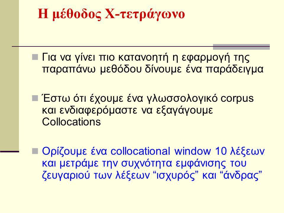Για να γίνει πιο κατανοητή η εφαρμογή της παραπάνω μεθόδου δίνουμε ένα παράδειγμα Έστω ότι έχουμε ένα γλωσσολογικό corpus και ενδιαφερόμαστε να εξαγάγουμε Collocations Ορίζουμε ένα collocational window 10 λέξεων και μετράμε την συχνότητα εμφάνισης του ζευγαριού των λέξεων ισχυρός και άνδρας Η μέθοδος Χ-τετράγωνο