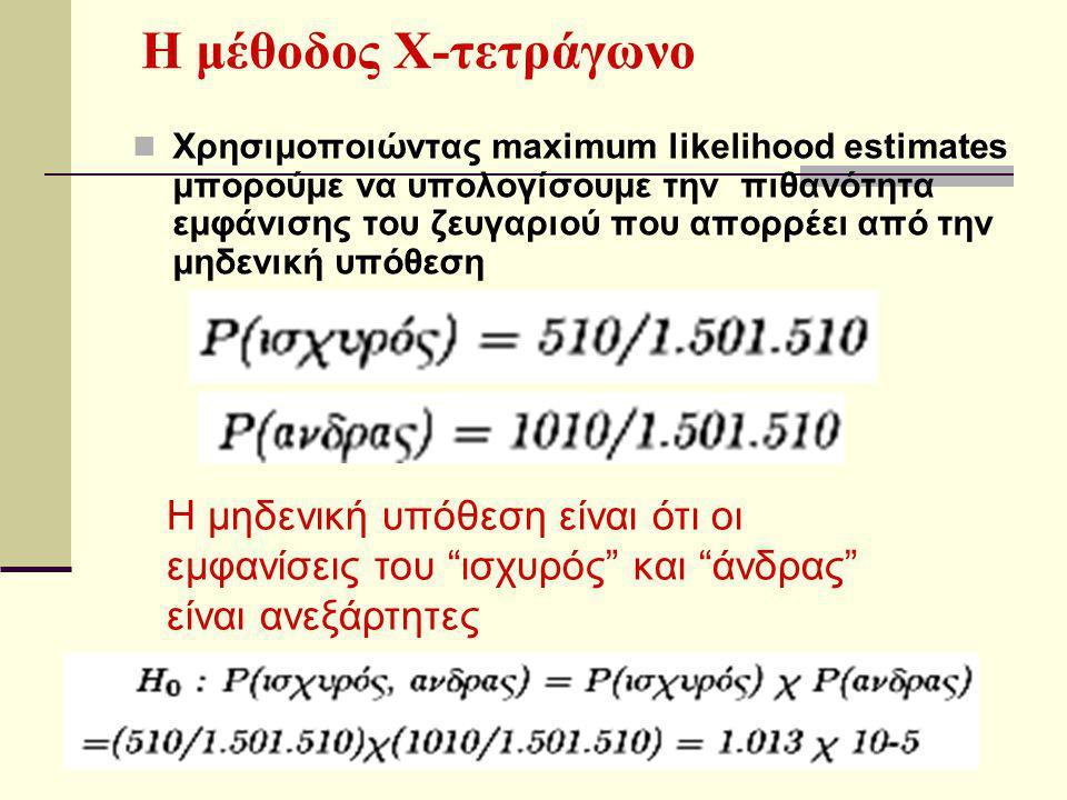 Έπειτα υπολογίζουμε την Χ 2 τιμή από την εξίσωση 3.7 Από τους πίνακες της Χ 2 κατανομής βρίσκουμε την κρίσιμη τιμή για ένα επίπεδο σημαντικότητας (συνήθως α=0.05) Εάν η υπολογιζόμενη Χ 2 τιμή είναι μεγαλύτερη από την κρίσιμη τιμή μπορούμε να απορρίψουμε την μηδενική υπόθεση ότι οι λέξεις ισχυρός και άνδρας εμφανίζονται ανεξάρτητα Επομένως για μεγάλες τιμές του Χ 2 στατιστικού ελέγχου έχουμε ισχυρή ένδειξη για τον σχηματισμό Collocation Η μέθοδος Χ-τετράγωνο