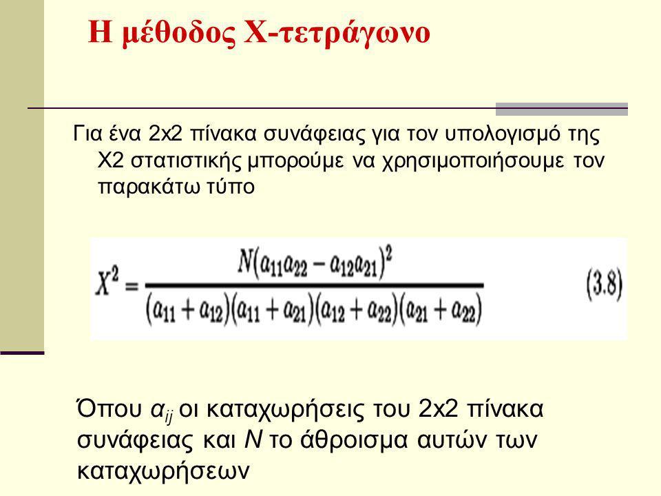 Για ένα 2x2 πίνακα συνάφειας για τον υπολογισμό της Χ2 στατιστικής μπορούμε να χρησιμοποιήσουμε τον παρακάτω τύπο Η μέθοδος Χ-τετράγωνο Όπου α ij οι καταχωρήσεις του 2x2 πίνακα συνάφειας και Ν το άθροισμα αυτών των καταχωρήσεων