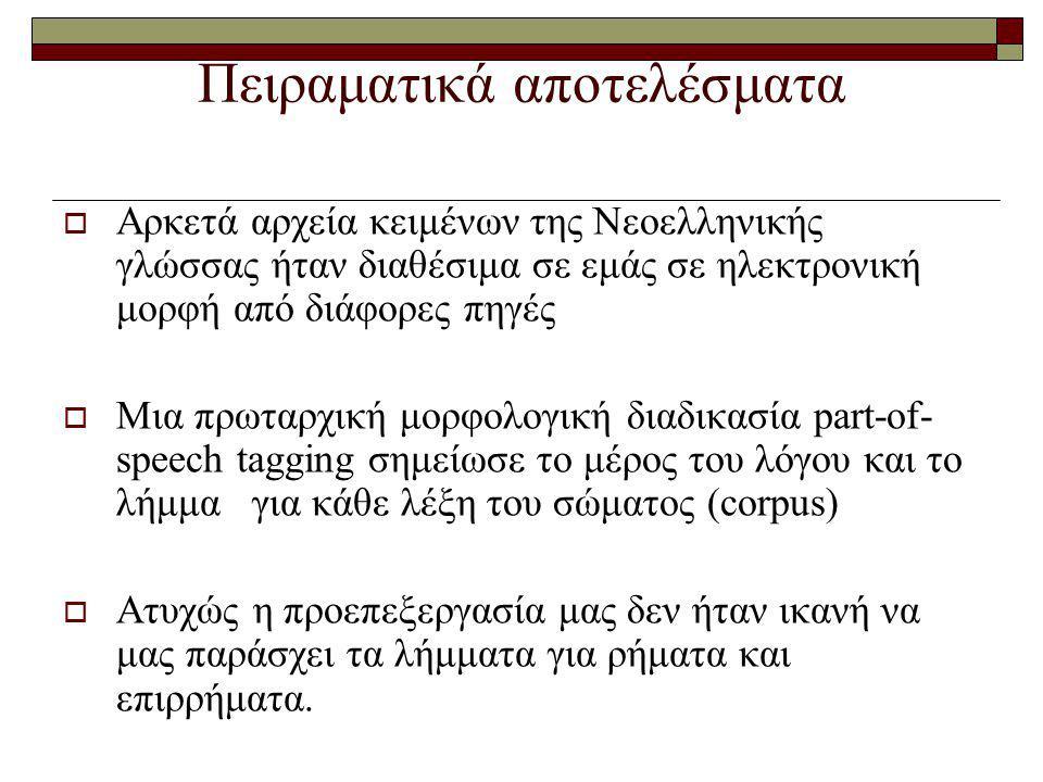 Πειραματικά αποτελέσματα  Αρκετά αρχεία κειμένων της Νεοελληνικής γλώσσας ήταν διαθέσιμα σε εμάς σε ηλεκτρονική μορφή από διάφορες πηγές  Μια πρωταρχική μορφολογική διαδικασία part-of- speech tagging σημείωσε το μέρος του λόγου και το λήμμα για κάθε λέξη του σώματος (corpus)  Ατυχώς η προεπεξεργασία μας δεν ήταν ικανή να μας παράσχει τα λήμματα για ρήματα και επιρρήματα.