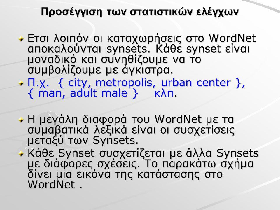 Προσέγγιση των στατιστικών ελέγχων Ετσι λοιπόν οι καταχωρήσεις στο WordNet αποκαλούνται synsets.