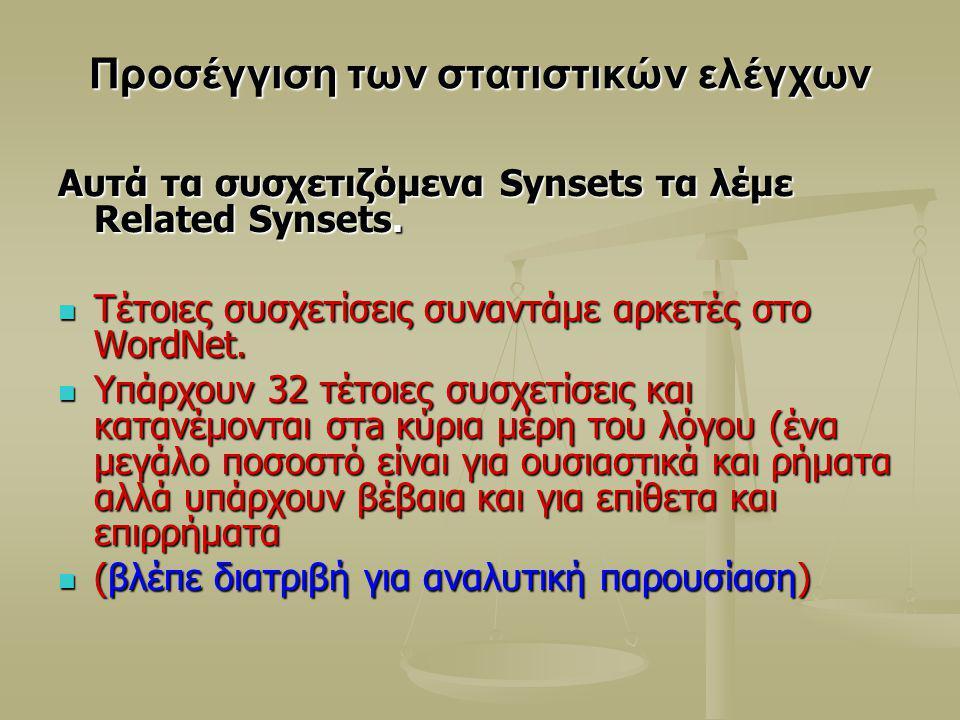 Αυτά τα συσχετιζόμενα Synsets τα λέμε Related Synsets.