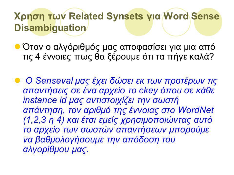 Χρηση των Related Synsets για Word Sense Disambiguation Όταν ο αλγόριθμός μας αποφασίσει για μια από τις 4 έννοιες πως θα ξέρουμε ότι τα πήγε καλά.