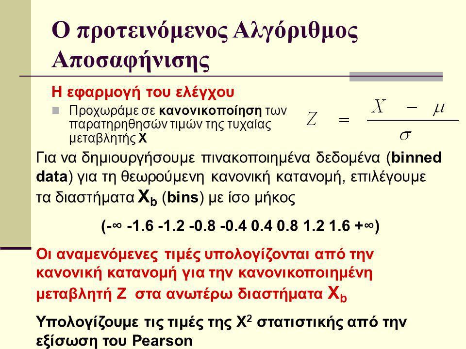 Ο προτεινόμενος Αλγόριθμος Αποσαφήνισης H εφαρμογή του ελέγχου Προχωράμε σε κανονικοποίηση των παρατηρηθησών τιμών της τυχαίας μεταβλητής Χ Για να δημιουργήσουμε πινακοποιημένα δεδομένα (binned data) για τη θεωρούμενη κανονική κατανομή, επιλέγουμε τα διαστήματα X b (bins) με ίσο μήκος (-∞ -1.6 -1.2 -0.8 -0.4 0.4 0.8 1.2 1.6 +∞) Οι αναμενόμενες τιμές υπολογίζονται από την κανονική κατανομή για την κανονικοποιημένη μεταβλητή Z στα ανωτέρω διαστήματα X b Yπολογίζουμε τις τιμές της X 2 στατιστικής από την εξίσωση του Pearson