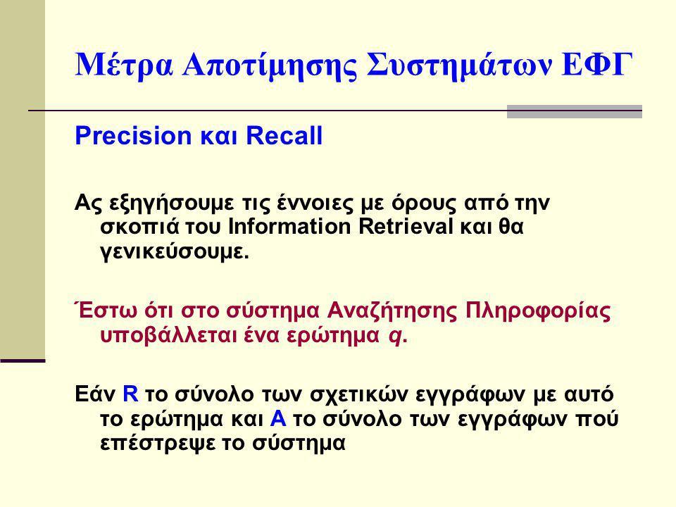 Μέτρα Αποτίμησης Συστημάτων ΕΦΓ Επί πλέον έστω |Ra| ο αριθμός των εγγράφων στην τομή (Intersection) των R και A Recall = Precision =