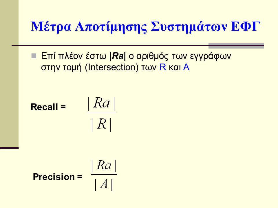 Μέτρα Αποτίμησης Συστημάτων ΕΦΓ Δηλαδή για ένα σύστημα Επεξεργασίας Precision είναι το ποσοστό των Επιτυχιών στο σύνολο των Απαντήσεων του συστήματος Recall είναι το ποσοστό των επιτυχιών στο σύνολο των σωστών Απαντήσεων που υπάρχει.
