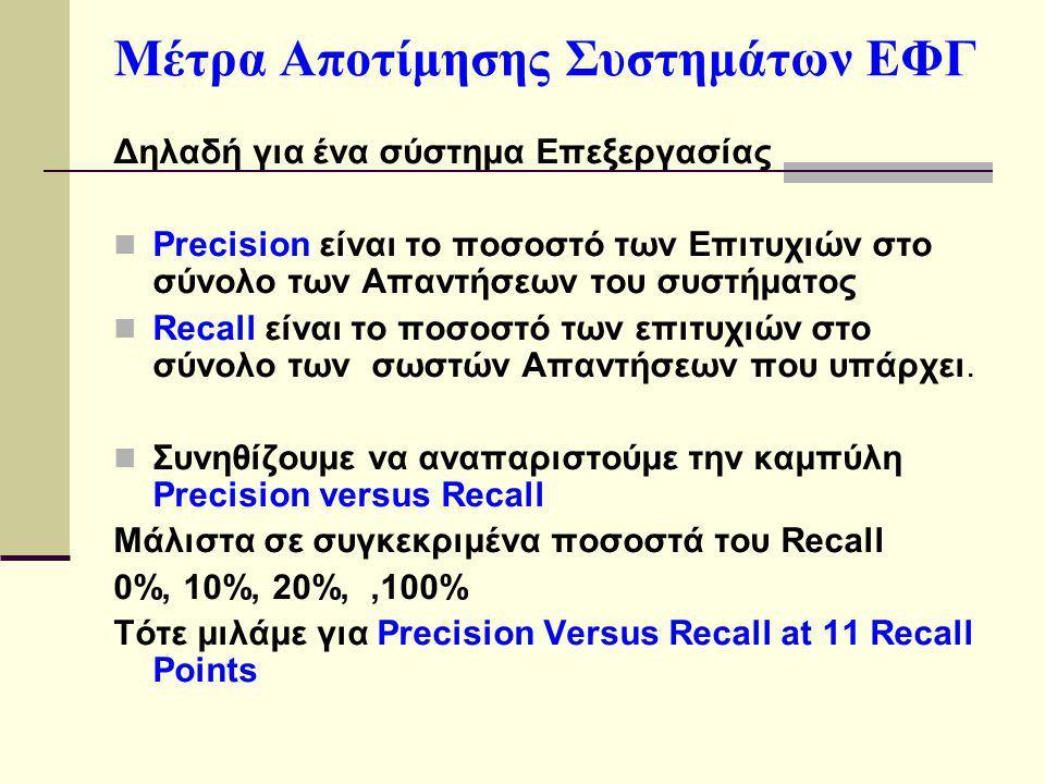 Εφαρμογή των Στατιστικών Ελέγχων στην Ανάκτηση Πληροφορίας
