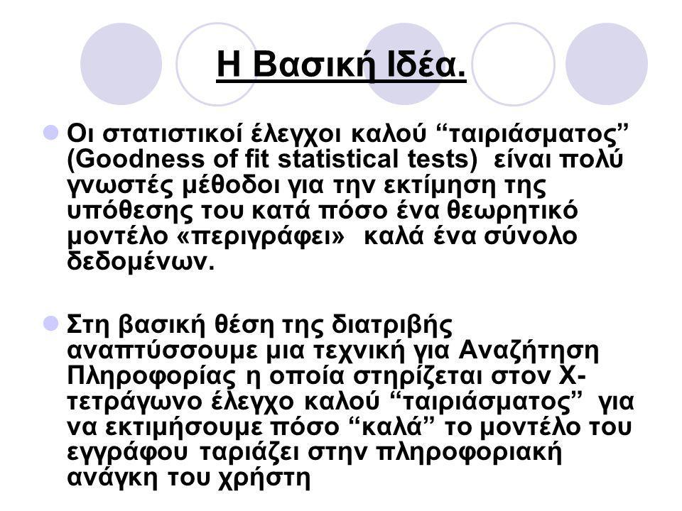 Οι στατιστικοί έλεγχοι καλού ταιριάσματος (Goodness of fit statistical tests) είναι πολύ γνωστές μέθοδοι για την εκτίμηση της υπόθεσης του κατά πόσο ένα θεωρητικό μοντέλο «περιγράφει» καλά ένα σύνολο δεδομένων.