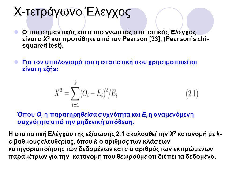 Χ-τετράγωνο Έλεγχος (συνέχεια) Χρησιμοποιώντας κάποιο στατιστικό πακέτο η πίνακες της Χ 2 κατανομής υπολογίζουμε την p τιμή (p-value) για την υπολογιζόμενη Χ 2 τιμή από την προηγούμενη εξίσωση.
