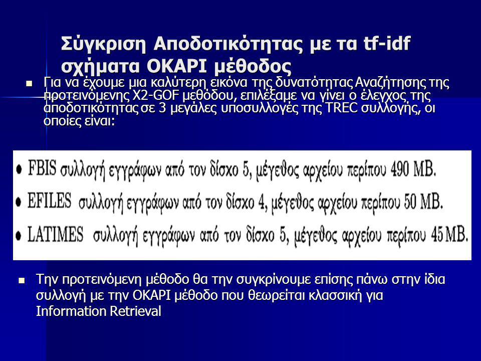 Σύγκριση Αποδοτικότητας με τα tf-idf σχήματα OKAPI μέθοδος Tην προτεινόμενη μέθοδο θα την συγκρίνουμε επίσης πάνω στην ίδια συλλογή με την OKAPI μέθοδο που θεωρείται κλασσική για Information Retrieval Tην προτεινόμενη μέθοδο θα την συγκρίνουμε επίσης πάνω στην ίδια συλλογή με την OKAPI μέθοδο που θεωρείται κλασσική για Information Retrieval Για να έχουμε μια καλύτερη εικόνα της δυνατότητας Αναζήτησης της προτεινόμενης X2-GOF μεθόδου, επιλέξαμε να γίνει ο έλεγχος της αποδοτικότητας σε 3 μεγάλες υποσυλλογές της TREC συλλογής, οι οποίες είναι: Για να έχουμε μια καλύτερη εικόνα της δυνατότητας Αναζήτησης της προτεινόμενης X2-GOF μεθόδου, επιλέξαμε να γίνει ο έλεγχος της αποδοτικότητας σε 3 μεγάλες υποσυλλογές της TREC συλλογής, οι οποίες είναι: