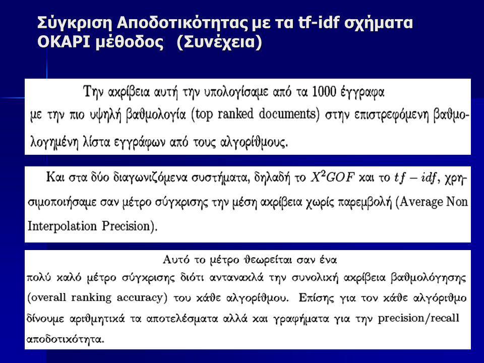 Σύγκριση Αποδοτικότητας με τα tf-idf σχήματα OKAPI μέθοδος (Συνέχεια)