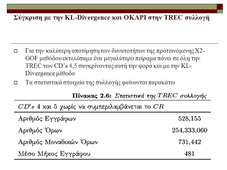 Σύγκριση με την KL-Divergence και OKAPI στην TREC συλλογή  Για την καλύτερη αποτίμηση των δυνατοτήτων της προτεινόμενης X2- GOF μεθόδου εκτελέσαμε ένα μεγαλύτερο πείραμα πάνω σε όλη την TREC των CD's 4,5 συγκρίνοντας αυτή την φορά και με την KL- Divergence μέθοδο  Τα στατιστικά στοιχεία της συλλογής φαίνονται παρακάτω