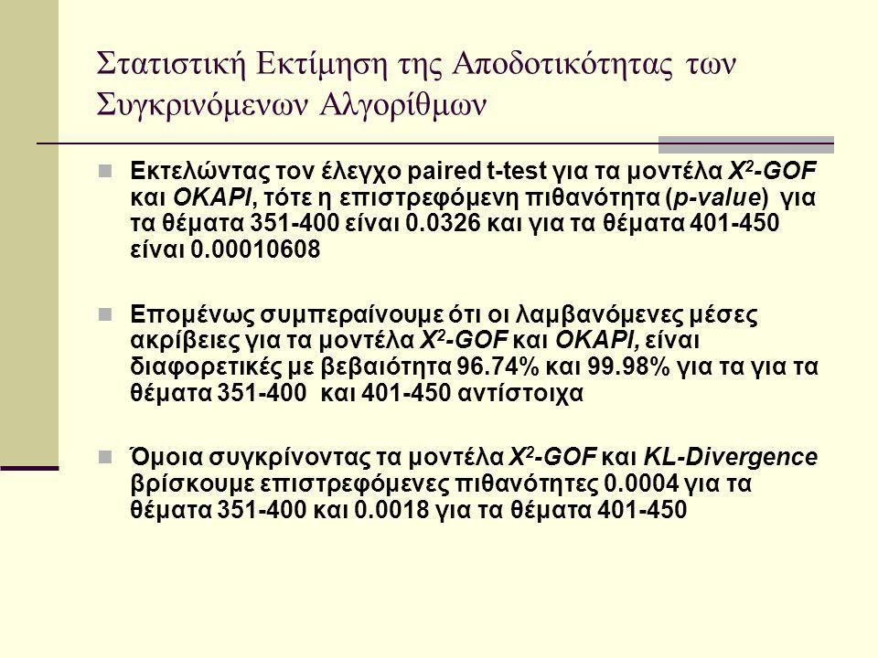 Στατιστική Εκτίμηση της Αποδοτικότητας των Συγκρινόμενων Αλγορίθμων Εκτελώντας τον έλεγχο paired t-test για τα μοντέλα X 2 -GOF και OKAPI, τότε η επιστρεφόμενη πιθανότητα (p-value) για τα θέματα 351-400 είναι 0.0326 και για τα θέματα 401-450 είναι 0.00010608 Επομένως συμπεραίνουμε ότι οι λαμβανόμενες μέσες ακρίβειες για τα μοντέλα X 2 -GOF και OKAPI, είναι διαφορετικές με βεβαιότητα 96.74% και 99.98% για τα για τα θέματα 351-400 και 401-450 αντίστοιχα Όμοια συγκρίνοντας τα μοντέλα X 2 -GOF και KL-Divergence βρίσκουμε επιστρεφόμενες πιθανότητες 0.0004 για τα θέματα 351-400 και 0.0018 για τα θέματα 401-450