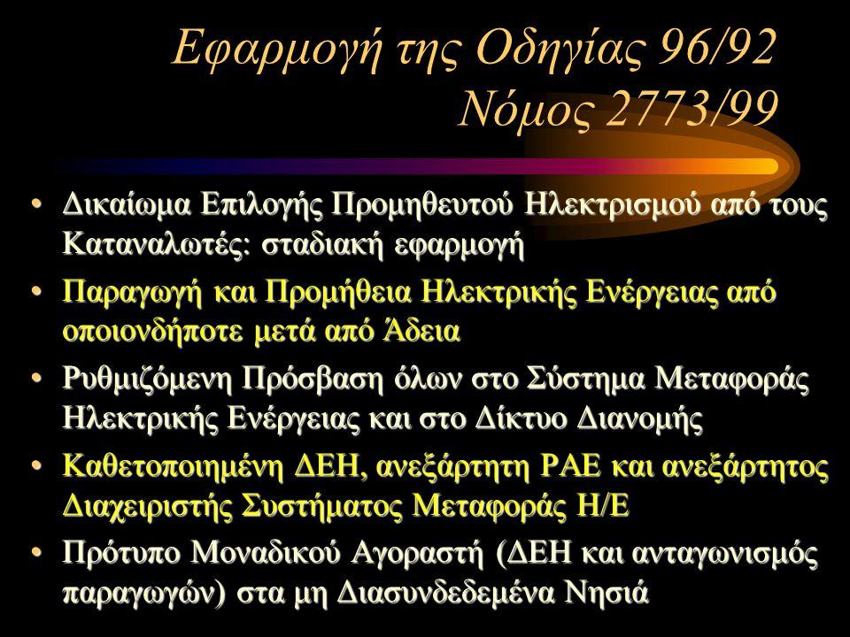 Απελευθέρωση Αγοράς Ενέργειας και Επιχειρηματικές Προοπτικές Π. Κάπρος Πρόεδρος ΡΑΕ Ρυθμιστική Αρχή Ενέργειας (Ρυθμιστική Αρχή Ενέργειας)