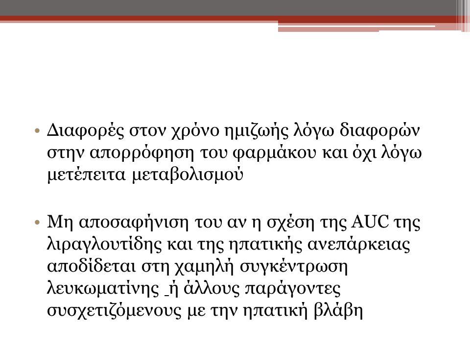 Διαφορές στον χρόνο ημιζωής λόγω διαφορών στην απορρόφηση του φαρμάκου και όχι λόγω μετέπειτα μεταβολισμού Μη αποσαφήνιση του αν η σχέση της AUC της λιραγλουτίδης και της ηπατικής ανεπάρκειας αποδίδεται στη χαμηλή συγκέντρωση λευκωματίνης ή άλλους παράγοντες συσχετιζόμενους με την ηπατική βλάβη