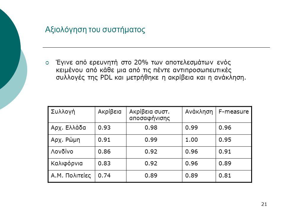 21 Αξιολόγηση του συστήματος  Έγινε από ερευνητή στο 20% των αποτελεσμάτων ενός κειμένου από κάθε μια από τις πέντε αντιπροσωπευτικές συλλογές της PD