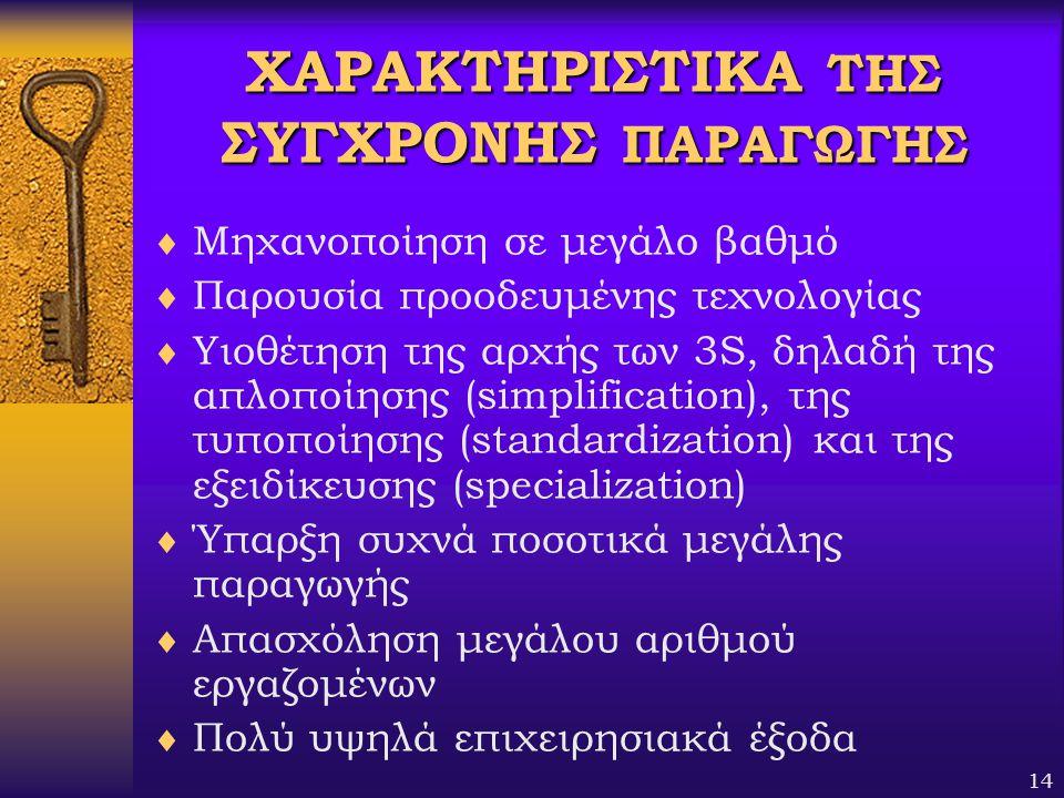 14 ΧΑΡΑΚΤΗΡΙΣΤΙΚΑ ΤΗΣ ΣΥΓΧΡΟΝΗΣ ΠΑΡΑΓΩΓΗΣ  Μηχανοποίηση σε μεγάλο βαθμό  Παρουσία προοδευμένης τεχνολογίας  Υιοθέτηση της αρχής των 3S, δηλαδή της