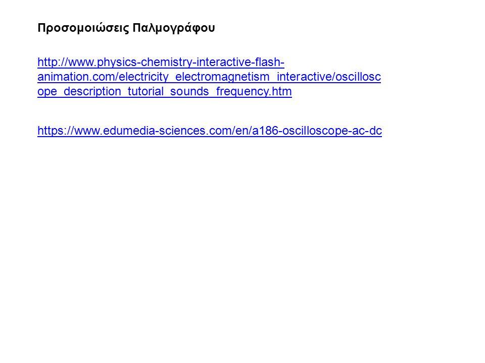 https://www.edumedia-sciences.com/en/a186-oscilloscope-ac-dc http://www.physics-chemistry-interactive-flash- animation.com/electricity_electromagnetism_interactive/oscillosc ope_description_tutorial_sounds_frequency.htm Προσομοιώσεις Παλμογράφου